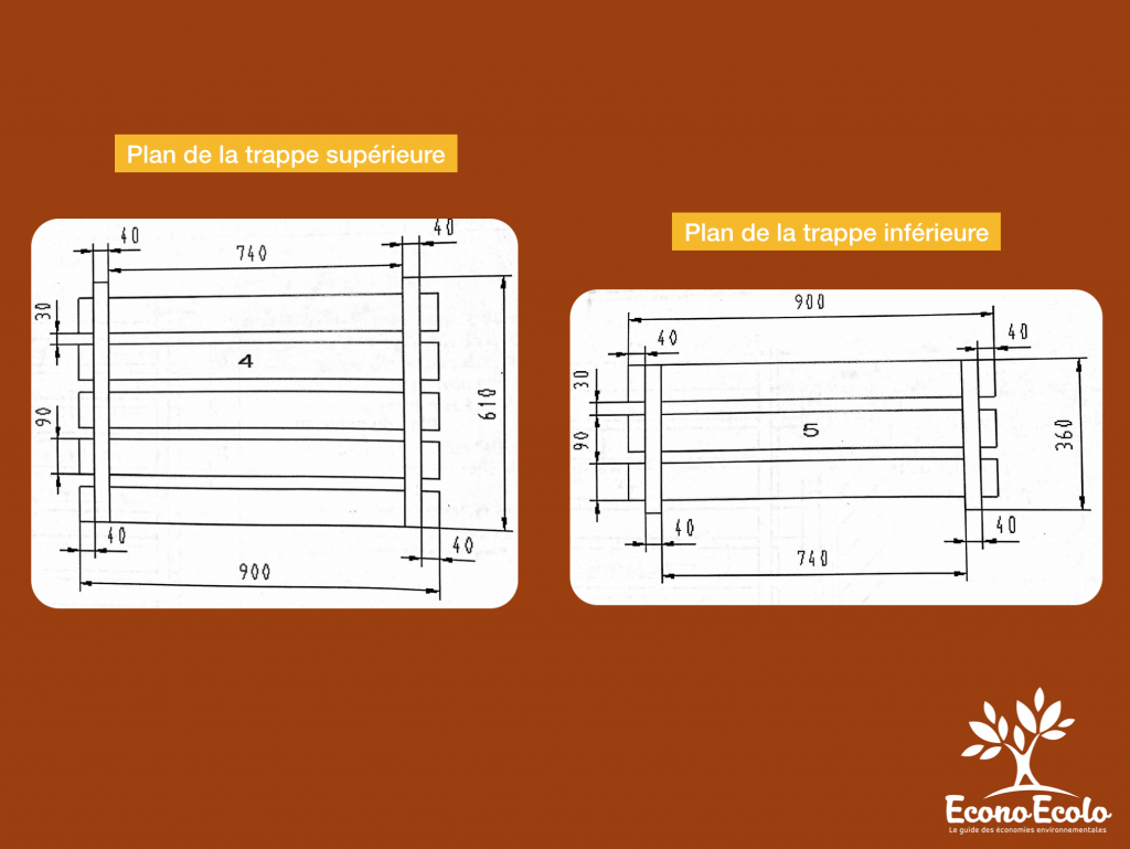paneles de palet de compostador
