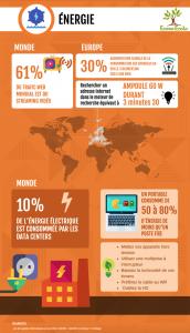 digital-energía-contaminación