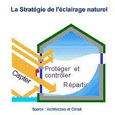 iluminación-natural-casa-bioclimática