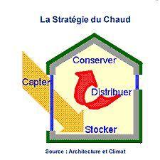 casa-cálida-bioclimática